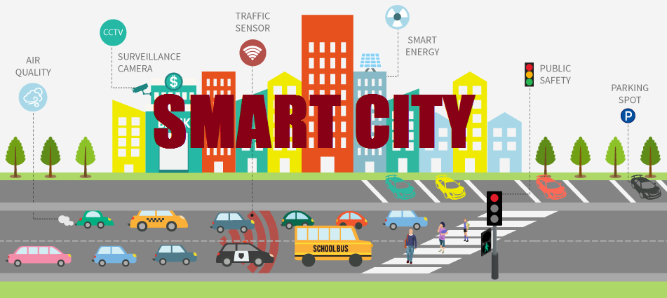 Smart City - Transform Partner