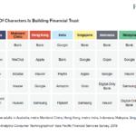 Digital Banking - Forrester